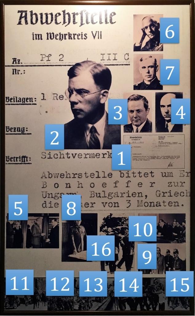 Tafel 8: Verschwörung - Ziffern